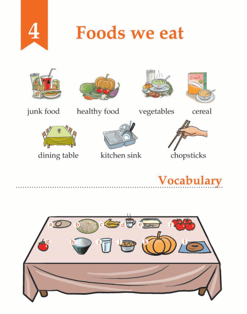 English Lesson Grade 3 Foods We Eat
