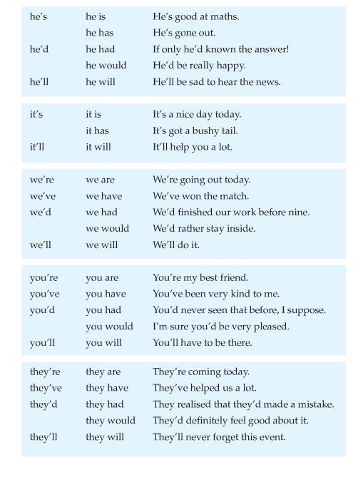 English  - grade 7_Page_017